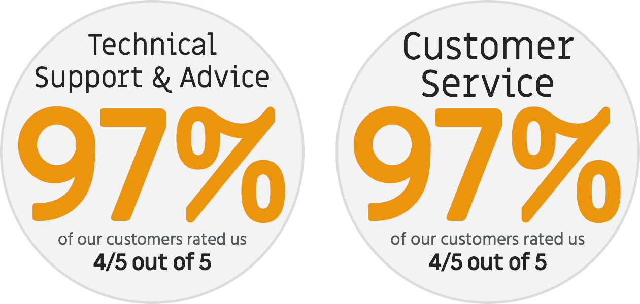 Customer service research badges